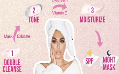 Skin Cleansing and Beauty Routine